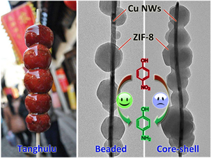 Concerted Catalysis on Tanghulu-like Cu@Zeolitic Imidazolate Framework-8 (ZIF-8) Nanowires with Tuning Catalytic Performances for 4-nitrophenol Reduction