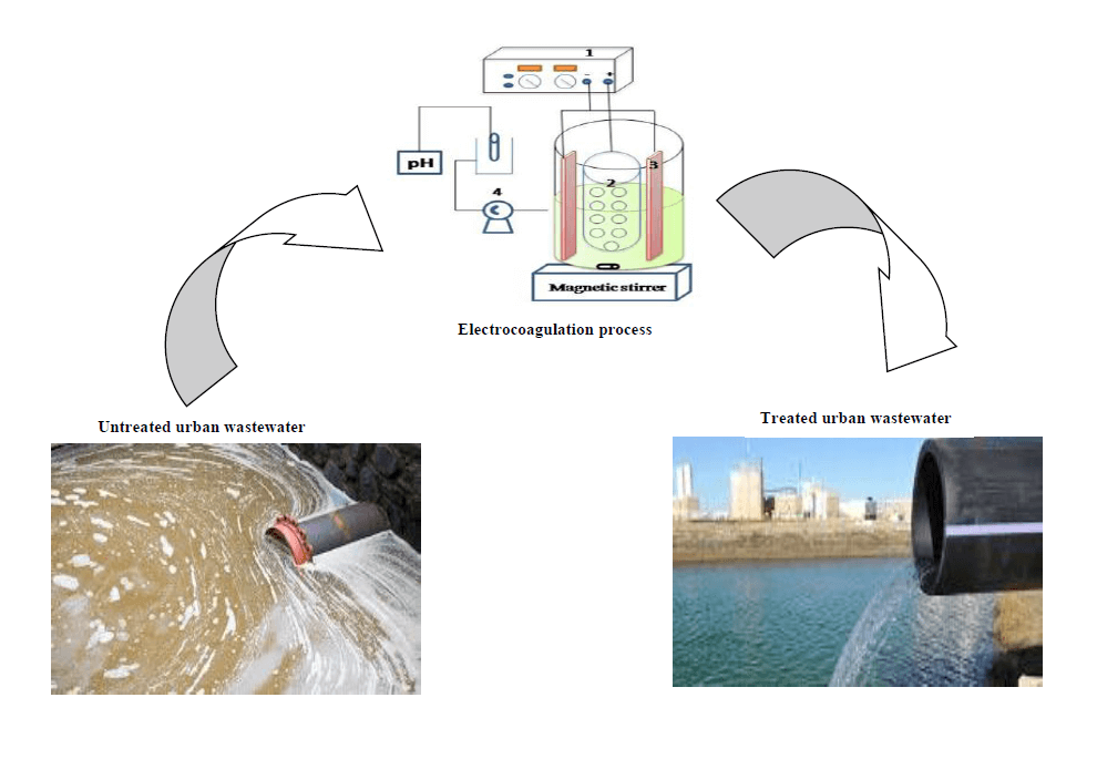 A Developed Low-Cost Electrocoagulation Process for Efficient Phosphate and COD Removals from Real Urban Wastewater