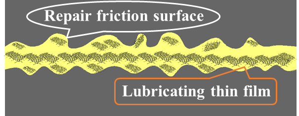 Edge Oleylaminated Graphene as Ultra-Stable Lubricant Additive for Friction and Wear Reduction