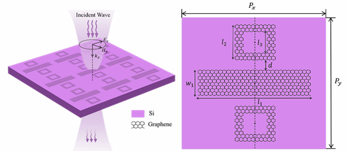 Thermal Modulation of Plasmon Induced Transparency in Graphene Metamaterial