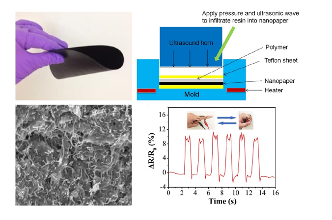 Overview of Ultrasonic Assisted Manufacturing Multifunctional Carbon Nanotube Nanopaper Based Polymer Nanocomposites