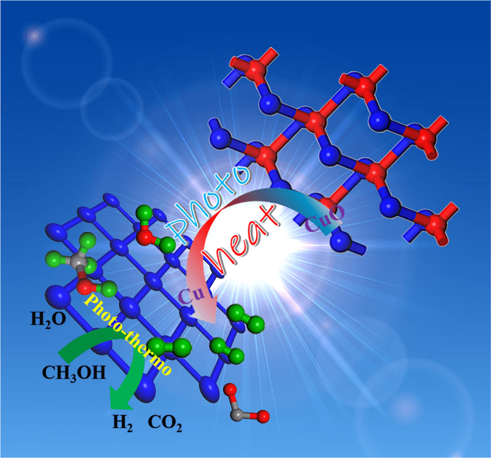 High-efficient and Low-cost H2 Production by Solar-driven Photo-thermo-reforming of Methanol with CuO Catalyst