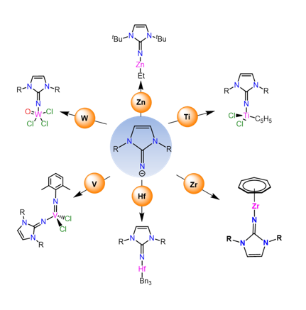 Recent Advances of Imidazolin-2-iminato in Transition Metal Chemistry