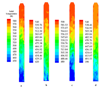 Numerical Study of Parameters Effect on Thermo-flow Characteristics of up Bubbling Fluidized Bed Particle Solar Receiver