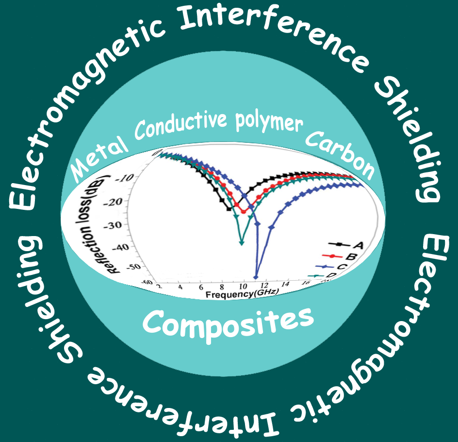 An Overview of Electrically Conductive Polymer Nanocomposites toward Electromagnetic Interference Shielding