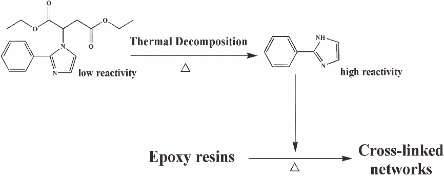 A Modified Imidazole as a Novel Latent Curing Agent with Toughening Effect for Epoxy