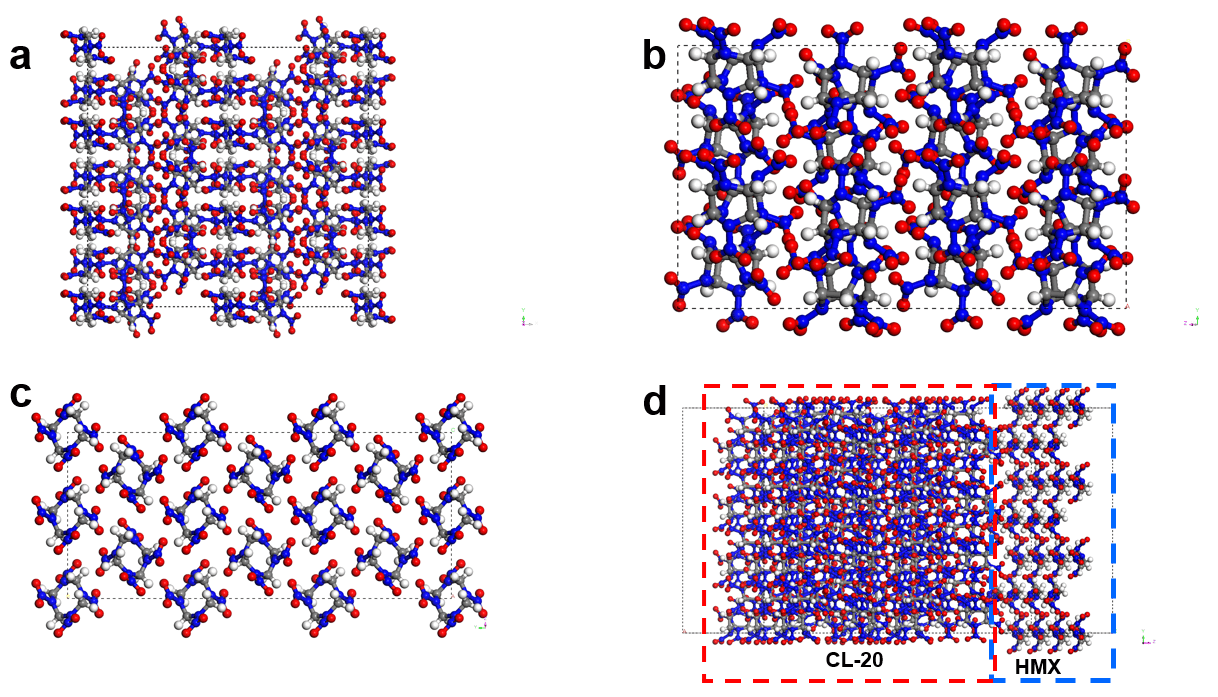 Effect of Cocrystal Behavior on Sensitivity and Thermal Decomposition Mechanisms of CL-20/HMX via Molecular Dynamics Simulations