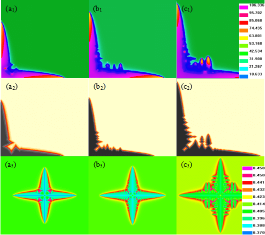 Simulation for the Influence of Interface Thickness on the Dendritic Growth of Nickel- Copper Alloy by a Phase-Field Method