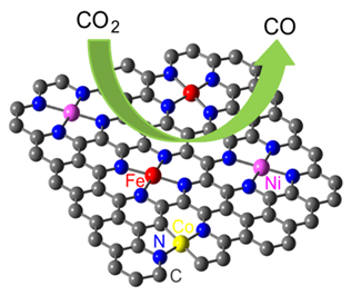 Nitrogen Coordinated Single Atomic Metals Supported on Nanocarbons: A New Frontier in Electrocatalytic CO2 Reduction