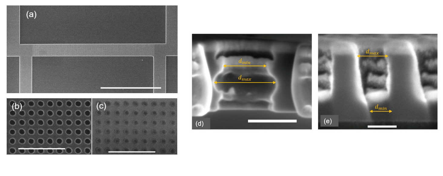 Annealing Studies of Nanoporous Si Thin Films Fabricated by Dry Etch