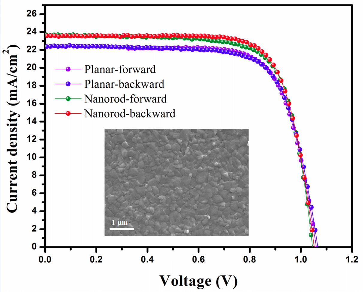 Zinc Stannate Nanorod as an Electron Transporting Layer for Highly Efficient and Hysteresis-less Perovskite Solar Cells