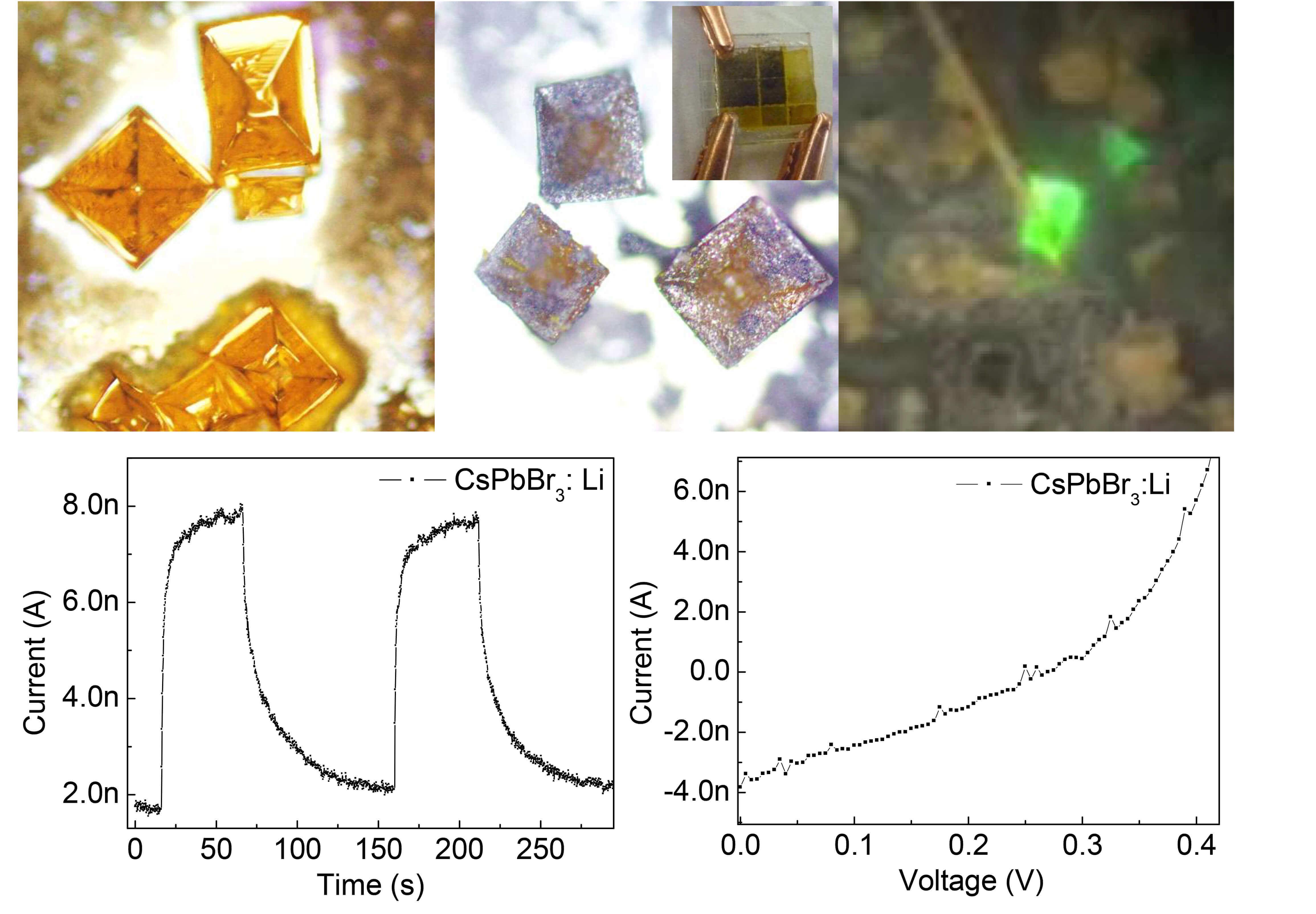 The Doping of Alkali Metal for Halide Perovskites