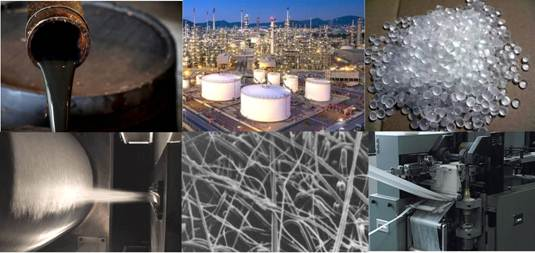 COVID-19: From Crude Oil to Medical Mask