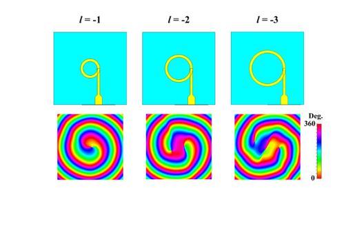 Generation of Continuously Variable-mode Orbital Angular Momentum Beams