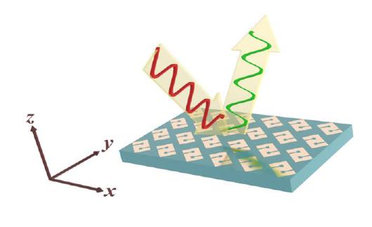 Broadband and High-efficiency Linear Polarization Converter Based on Reflective Metasurface
