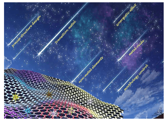 An Overview of Oxygen Reduction Electrocatalysts for Rechargeable Zinc-Air Batteries Enabled by Carbon and Carbon Composites