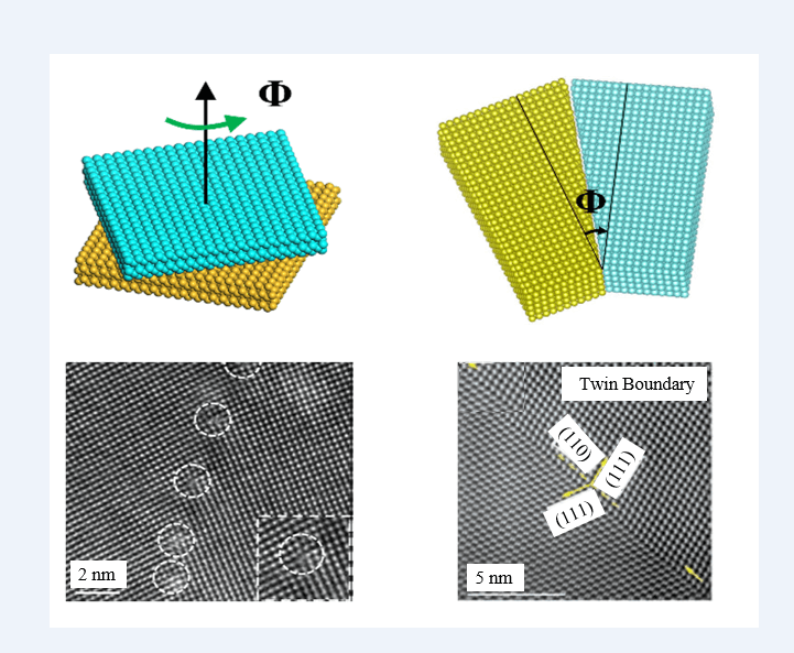 A Review on Phonon Transport within Polycrystalline Materials