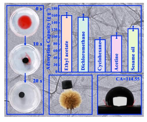 Reduced Graphene Oxide/Nanocellulose/Amino-Multiwalled Carbon Nanotubes Nanocomposite Aerogel for Excellent Oil Adsorption