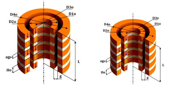 Design and Optimization of Multi-ring Permanent Magnet Bearings for High-speed rotors- A Computational Framework
